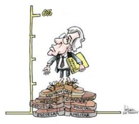 educación; presupuesto; pbi